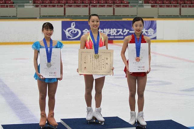 女子は樋口新葉が2連覇 全中フィギュア